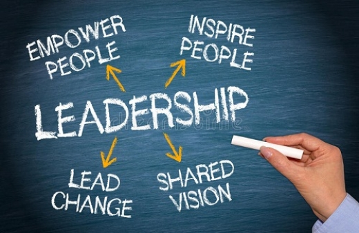 'Developing Organisational & Leadership Skills in Today's Business World'